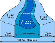 floodplain
